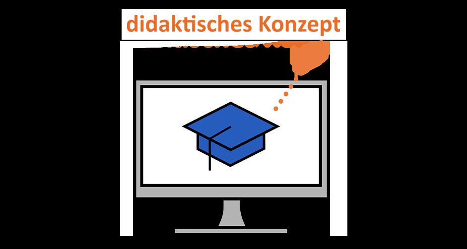 Online-Kurs zum wissenschaftlichen Arbeiten: didaktisches Konzept