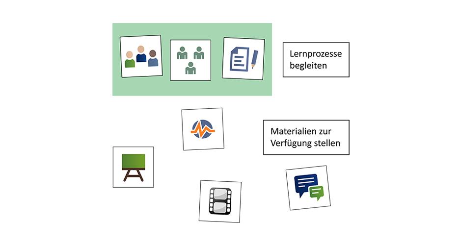 #Konzept #Lehrexperiment Marburg